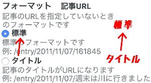 記事URL